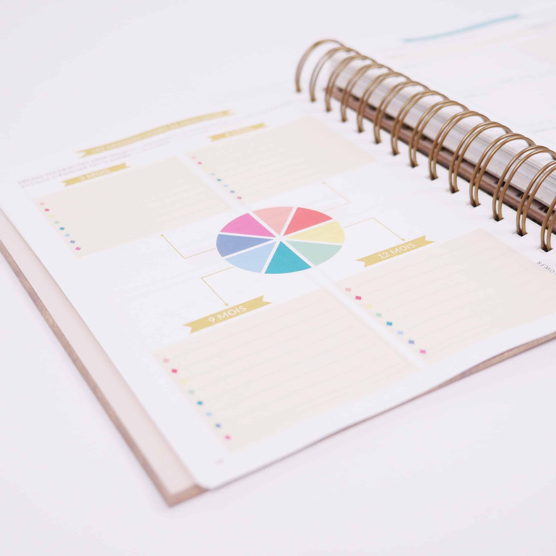 L'agenda WouaW t'aide à définir quels sont tes objectifs à court et moyen terme pour cette année.