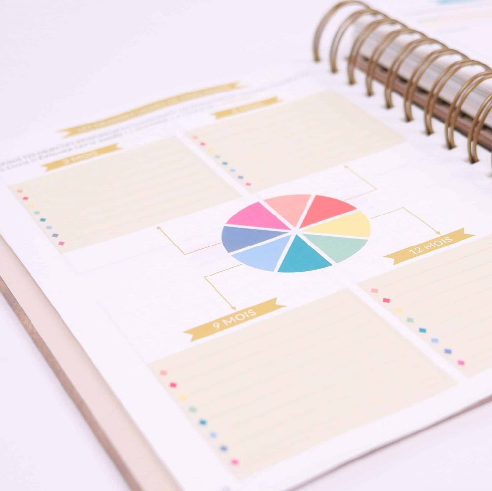 Ce carnet permet de définir les objectifs de nos projets